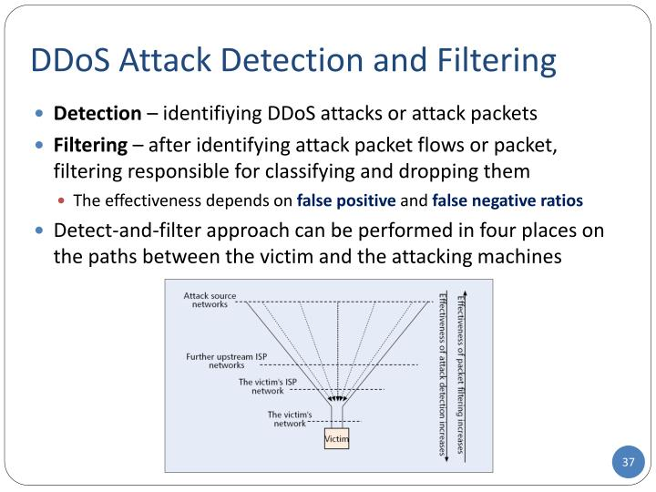 DDoS Attack Detection and Filtering