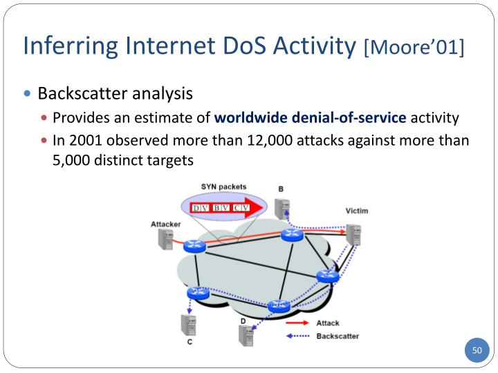Inferring Internet DoS Activity