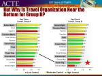 but why is travel organization near the bottom for group b
