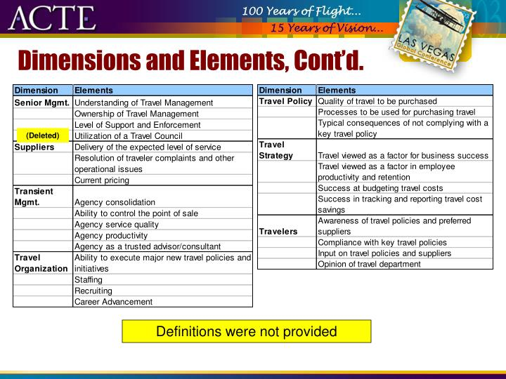 Dimensions and Elements, Cont'd.