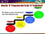 how do b programs get to be a programs