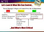 let s look at what we can control