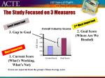 the study focused on 3 measures