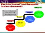 what is the stages of travel management excellence framework