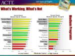 what s working what s not1