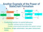 another example of the power of statechart formalism