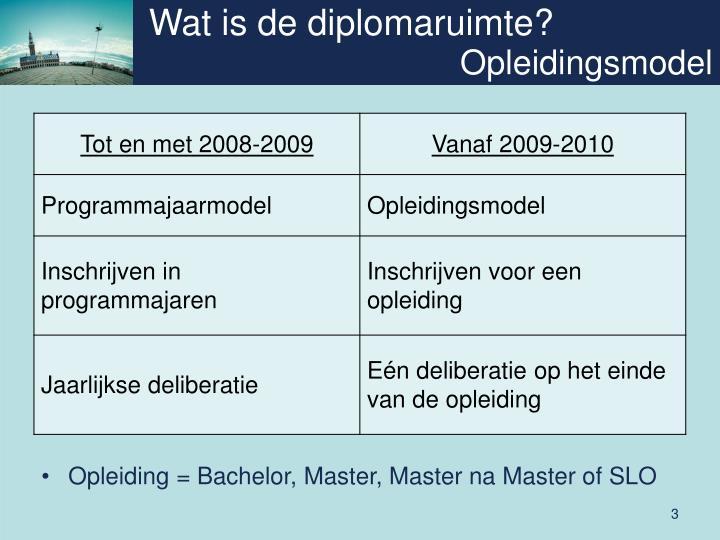 Wat is de diplomaruimte1