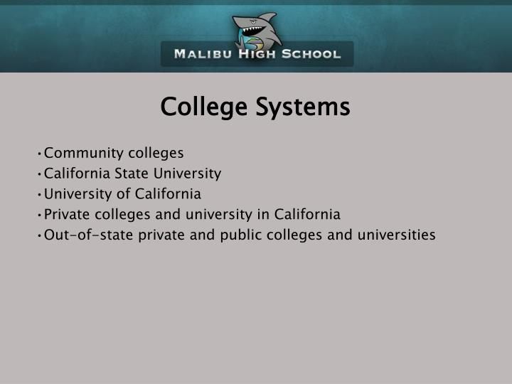 College Systems