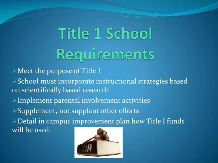Title 1 School Requirements