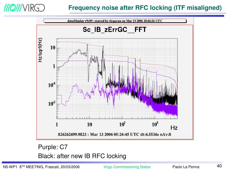 Frequency noise after RFC locking (ITF misaligned)