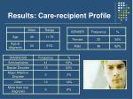 results care recipient profile