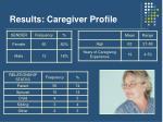 results caregiver profile