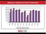 median assistantship stipends