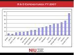 r d expenditures fy 2007