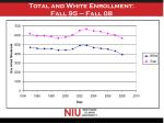 total and white enrollment fall 95 fall 08