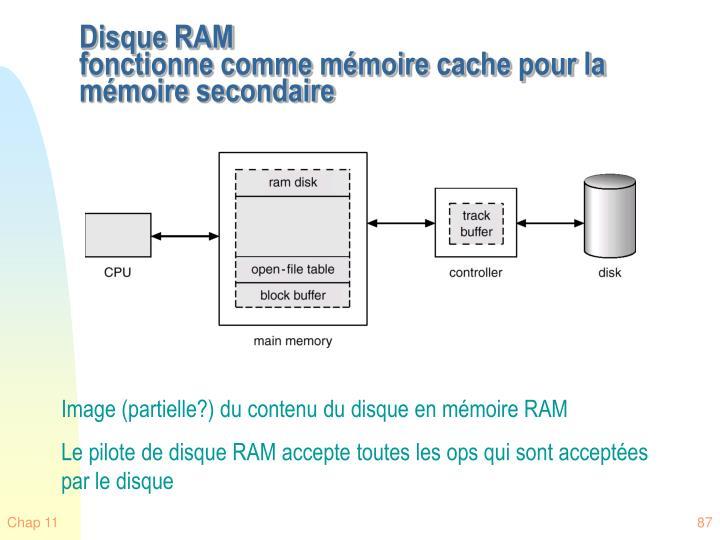 Disque RAM