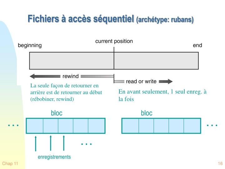 Fichiers à accès séquentiel