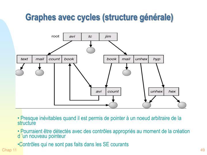 Graphes avec cycles (structure générale)