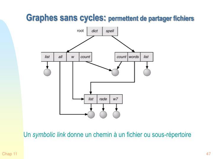 Graphes sans cycles: