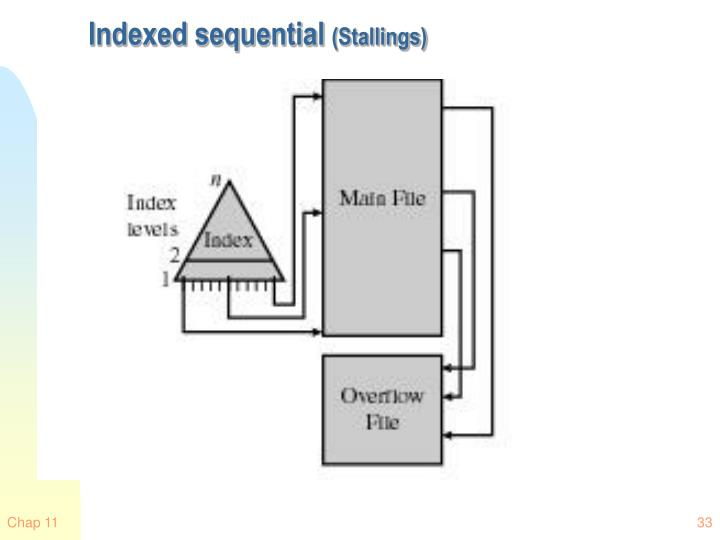 Indexed sequential