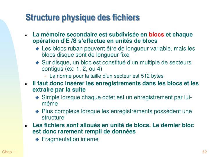 Structure physique des fichiers