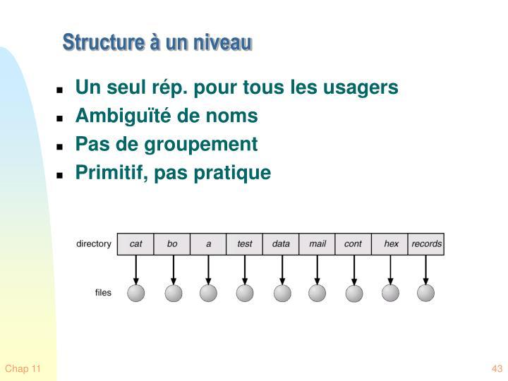 Structure à un niveau