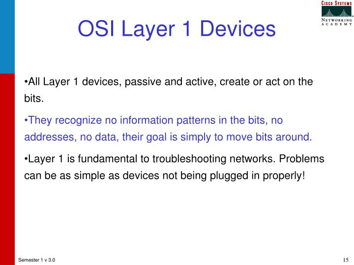 OSI Layer 1 Devices