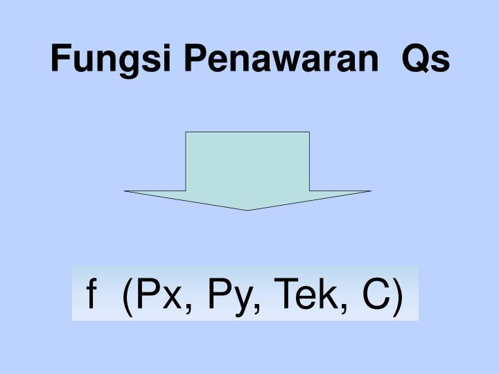 Fungsi Penawaran  Qs
