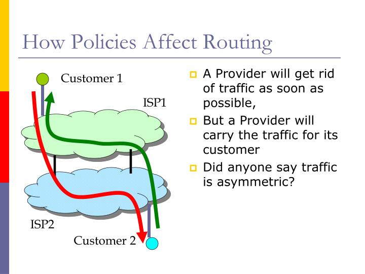 How Policies Affect Routing