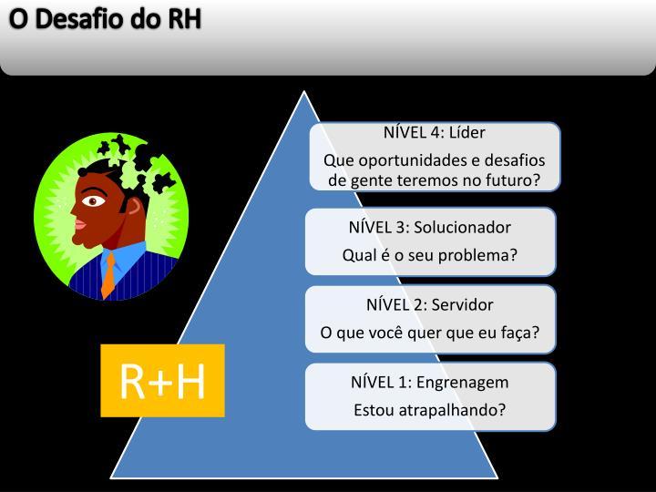 O desafio do rh