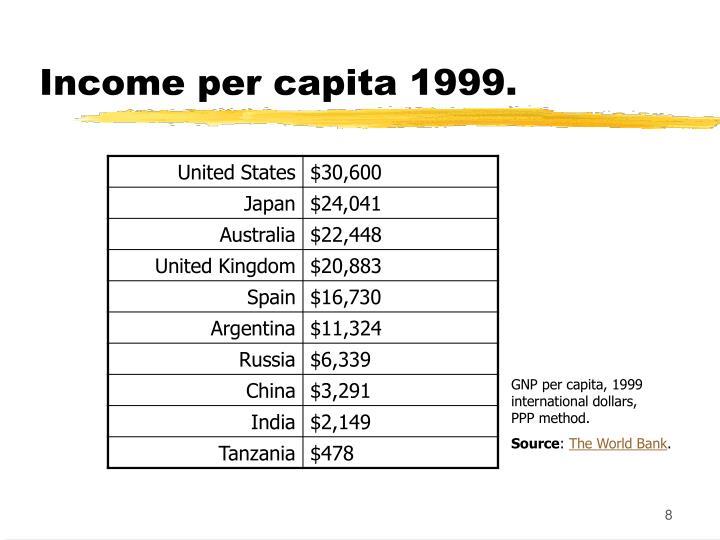 Income per capita 1999.