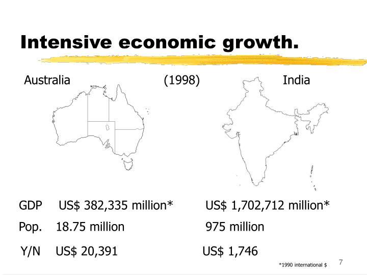 Intensive economic growth.