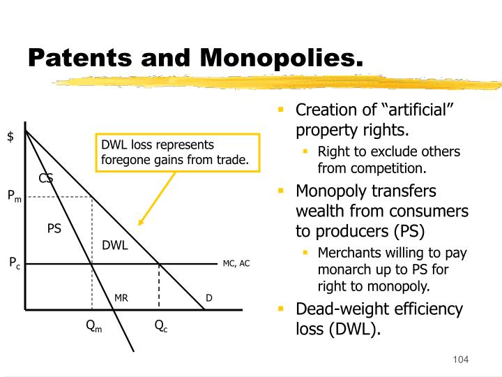 Patents and Monopolies.