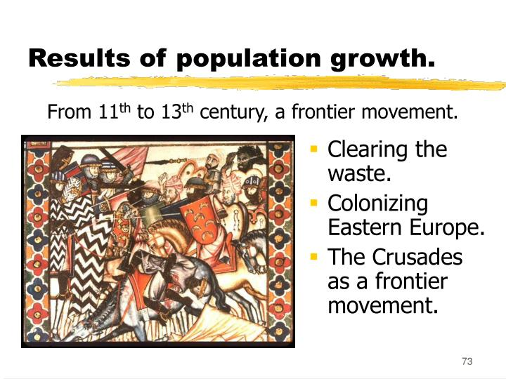Results of population growth.