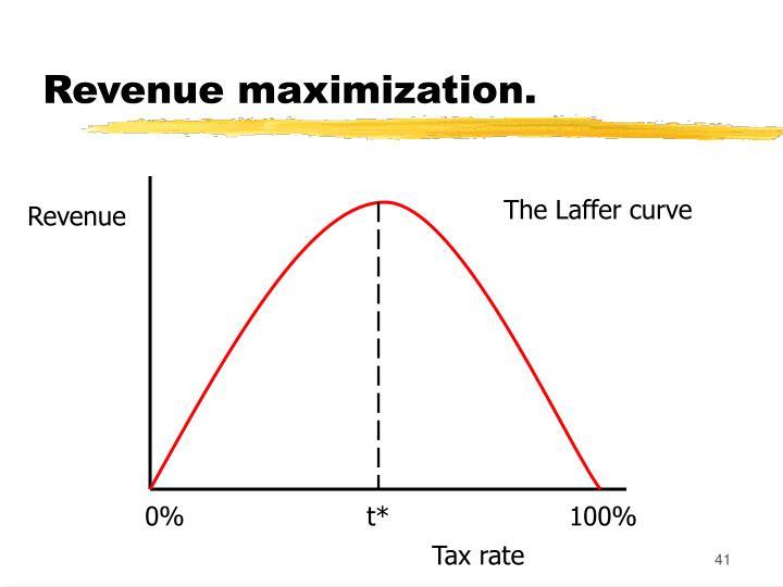 Revenue maximization.