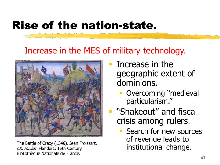 Rise of the nation-state.
