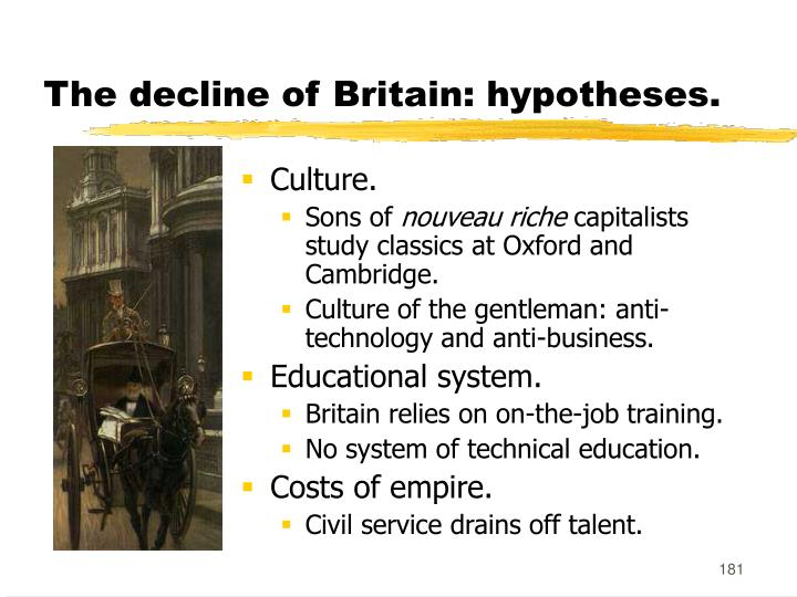 The decline of Britain: hypotheses.