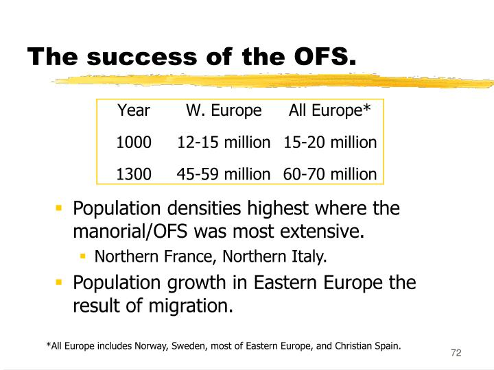 The success of the OFS.