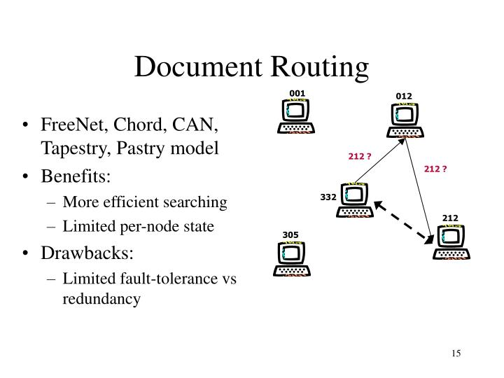 Document Routing