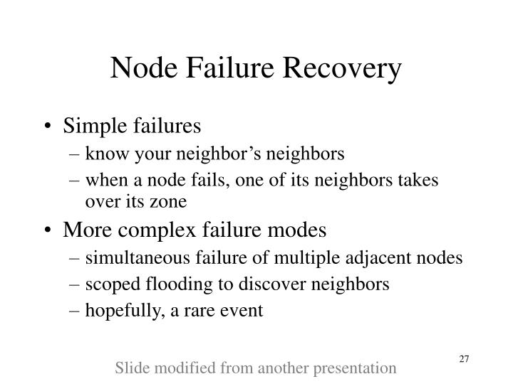 Node Failure Recovery