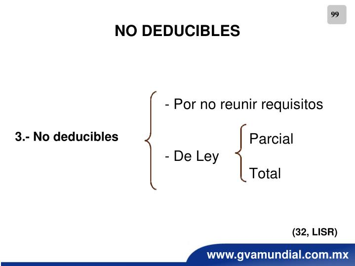 NO DEDUCIBLES