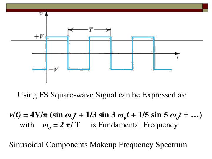 Using FS Square-wave Signal can be Expressed as: