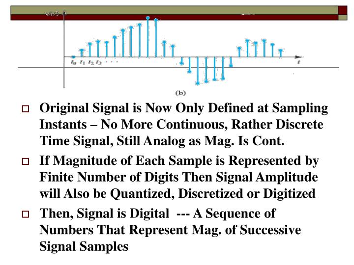 Original Signal is Now Only Defined at Sampling Instants – No More Continuous, Rather Discrete Time Signal, Still Analog as Mag. Is Cont.