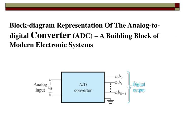 Block-diagram Representation Of The Analog-to-digital