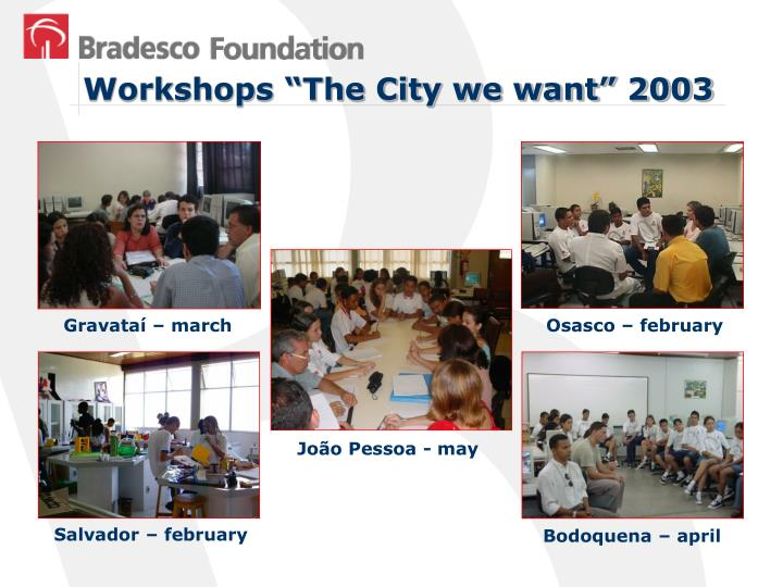 """Workshops """"The City we want"""" 2003"""