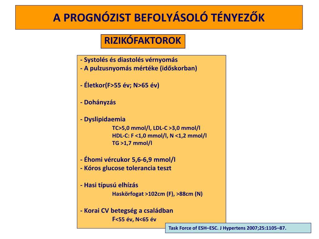 2. fokozatú magas vérnyomású beteg