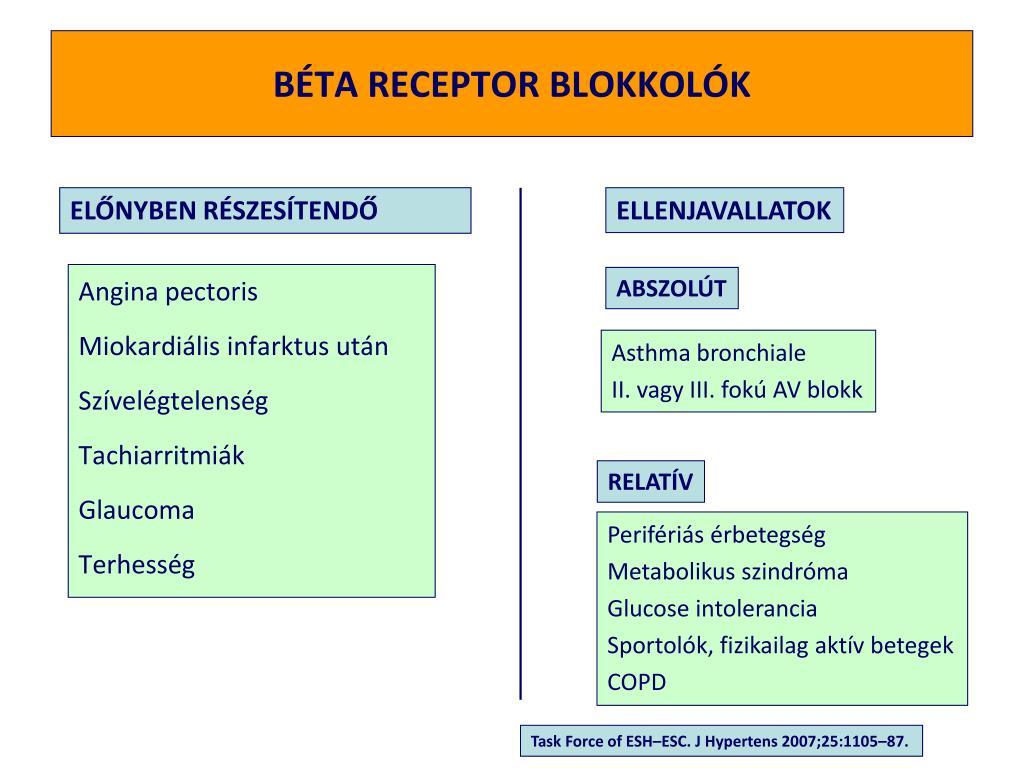 b-blokkolók magas vérnyomás ellen
