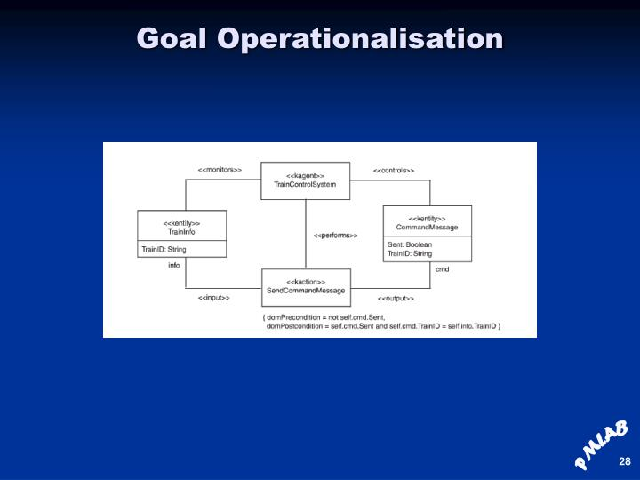 Goal Operationalisation