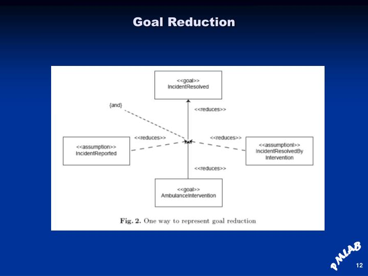 Goal Reduction