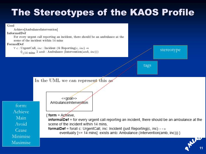 The Stereotypes of the KAOS Profile